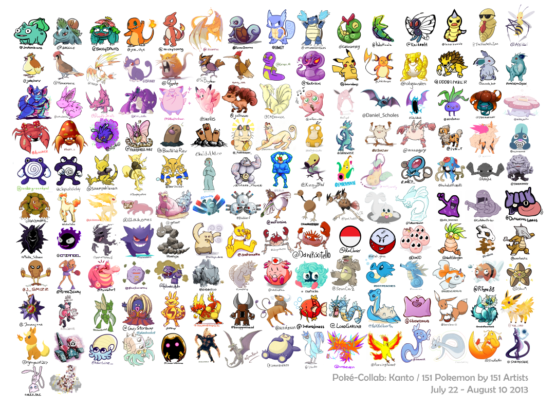 Name All 151 Pokemon